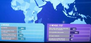 Visita-a-Paris-y-Otros-Viajes-Oficiales…-Una-Mirada-al-Billete-y-a-las-Misiones-2